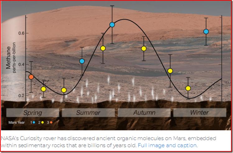 Πώς υπολογίζετε την ηλικία ενός βράχου χρησιμοποιώντας ραδιομετρική χρονολόγηση